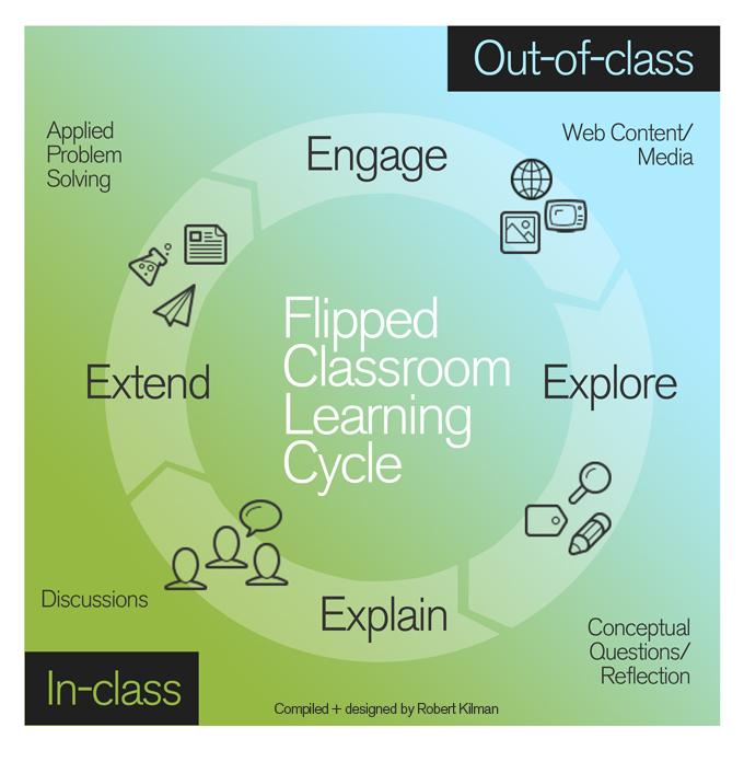 Flipped_Cycle_Flat